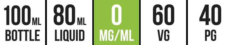 100ml shortfill bottle info